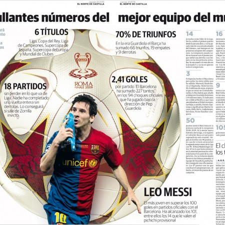 Messi y el Barcelona