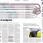 La guerra Real Madrid-Barcelona